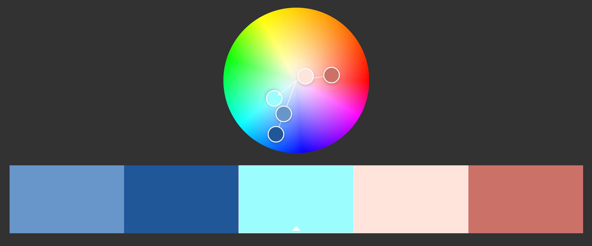 Onlinekurs Färgteman med Adobe Color